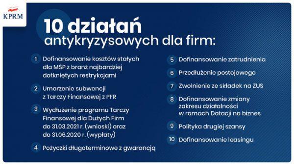 10 działań antykryzysowych dla firm - tarcza listopad 2020