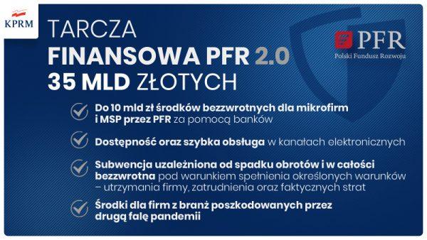 Tarcza finansowa PFR 2.0 - 35 mld złotych - 26.11