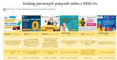 Darmopożyczka.pl - ranking pogląd