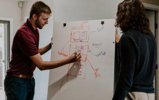 Model biznesowy - przedsiębiorca planujący działalność firmy