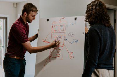 Rozwiązywanie problemu w firmie - flipchart, podwładna i szef